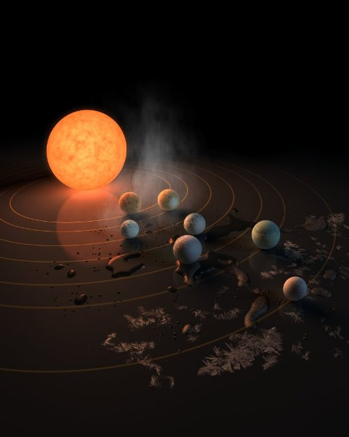 NASA, aynı yıldızın etrafındaki gezegenleri böyle resmetti.