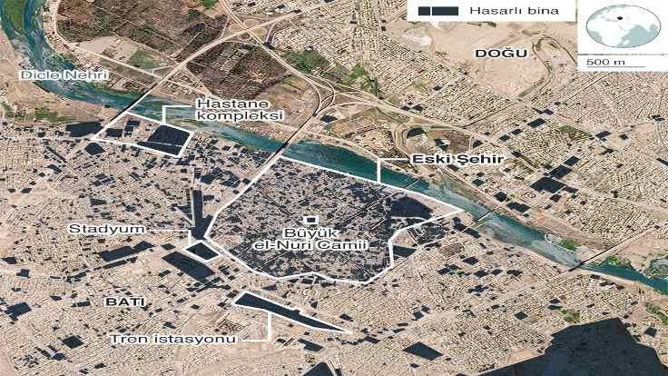 Kaynak: BM İnsan Yerleşimleri Programı Verileri, Uydu Görüntüleri